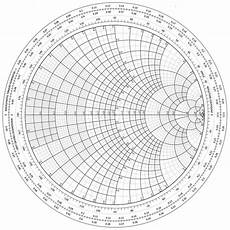 Smith Chart Graph Paper The Smith Chart A Vital Graphical Tool Digikey