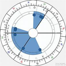 Christine Keeler Birth Chart Horoscope Date Of Birth Astro