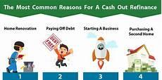 Refinance Calculator Cash Out Cash Out Refinancing Lowermybills Com Lowermybills Com