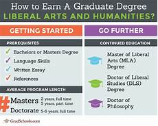 Liberal Arts Degree Jobs Liberal Arts Degree Liberal Arts Graduate Programs In