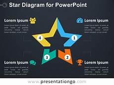 Stars Powerpoint Star Diagram For Powerpoint Presentationgo Com