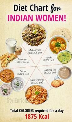 Best Indian Diet Chart For Mothers In Hindi Diet Chart For Indian Women For A Healthy Lifestyle