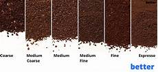 Coffee Grind Size Chart The Last Coffee Grind Size Chart You Ll Ever Need From