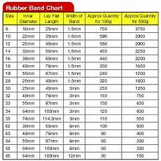 20mm Size Chart Esselete Rubber Bands 500g Bags Choose Size