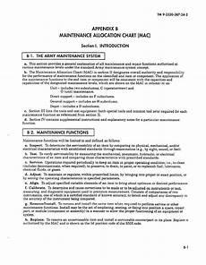 Mac Chart Army Appendix B Maintenance Allocation Chart Mac