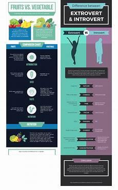 Comparison Chart Maker Free Online Comparison Chart Maker Visme