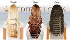 Curly Weave Inches Chart Wholesale And Retail Hair Extensions 100 Gram 3 53 Ozs