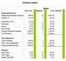 It Department Budget Template Free 8 It Budget Templates In Google Docs Google Sheets