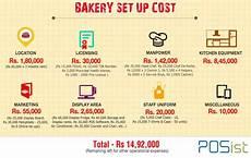 Cesc Unit Rate Chart In Kolkata Kitchen Items List Of Indian Dandk Organizer