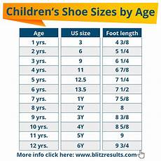 Baby Keds Size Chart Children S Shoe Sizes By Age Shoe Size Chart Kids