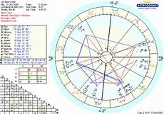 How To Make Your Astrological Chart Mb Free Past Life Astrology Coanetrepog S Diary