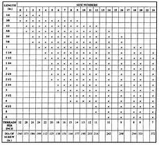 Screw Thread Dimensions Chart Wood Screw Sizing Chart How To Build An Easy Diy