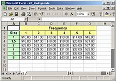 Sample Microsoft Excel Ms Excel Two Dimensional Lookup Example 4