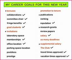Examples Of Career Goals 019 Essay Example Career Aspirations Long Term Goals