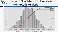 Monte Carlo Simulation Basics محاكاة تحليل مونتي كارلو Monte Carlo Simulation Youtube