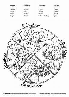 Malvorlagen Jahreszeiten Englisch Jahrezeiten Mandala Mandalas Kinder Jahreszeiten