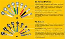 Foodservice Scoop Sizes Chart Dishers Ice Cream Scoops By Hamilton Beach