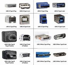 Cable Connector Reference Chart Anites Usb Connectors