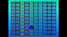 Number Chart 1000 To 9999 Counting Activity 901 1000 Fast Youtube