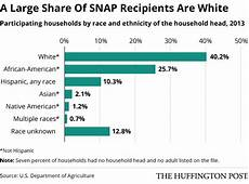 Welfare Distribution By Race Chart In America Who Gets Food Stamps White People Mostly Huffpost