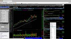 Free Stock Charts Online Freestockcharts Com Stock Charting Software Review Report