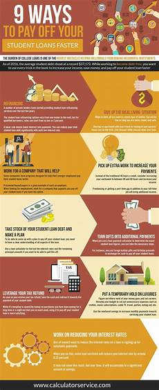 Pay Off Loan Calculator Student Loans Use A Loan Payment Calculator In 9 Ways To Pay Off Faster