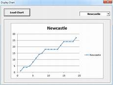 Excel 2010 Vba Chart Creating Charts Images In Excel Vba