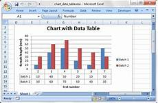 Excel Charts Samples Output From Chart Data Table Pl