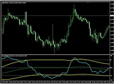 Bb Arrow Alert Indicator Mt4   Forex ZZ   Best Traders