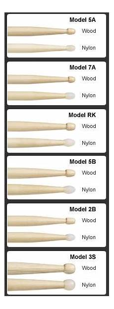 Promark Drumstick Size Chart Drumstick Sizes Explained Drum Stick Size Chart Guide