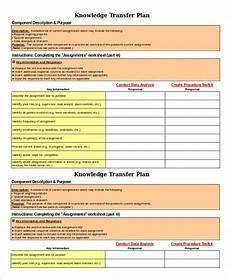 Transition Timeline Template 8 Transition Plan Templates Word Pdf Free Amp Premium