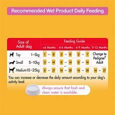 Pedigree Puppy Feeding Chart Pedigree Dog Treat Puppy Chicken Chunks Flavor In Gravy