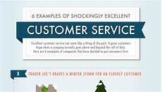 Excellent Customer Service Examples 6 Examples Of Good Customer Service Skills Real Estate
