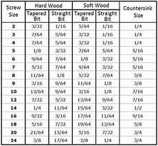 Screw Predrill Bit Sizes Chart Jpg Towel Hanger Diy