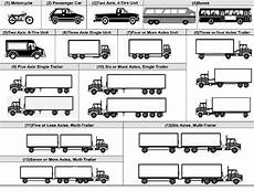 Six Flags Over Texas Height Chart Print Article Fhwa 13 Vehicle Classification Scheme F