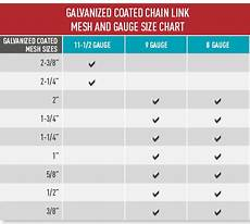 Chain Link Fence Gauge Chart Residential Chain Link Fencing Company Peerless Fence