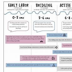 Contraction Timing Chart Pritable Timing Chart For Labour Contractions Calendar