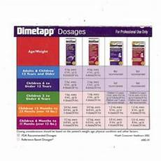 Robitussin Pediatric Dosage Chart Tylenol Dosage Chart Parenting Tylenol Dosage Infant
