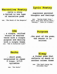 Narrative Essay Definition And Examples Narrative Poem Definition And Examples Google Search