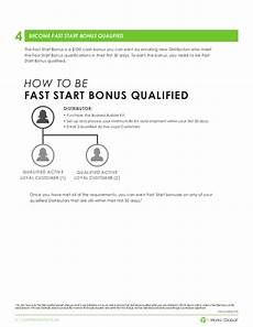 Fast Start Qualified It Works It Works Independent Distributor Compensation Plan Body