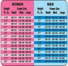 Ladies Height And Weight Chart Weight Chart For Women Weight Loss Best Way To Lose Weight