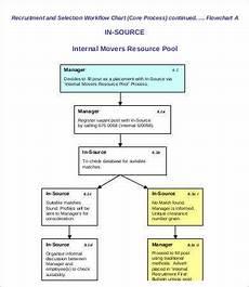 Workflow Chart Template Workflow Chart Template 9 Free Word Pdf Documents