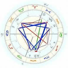 Stone Natal Chart Biz Stone Horoscope For Birth Date 10 March 1974 Born In