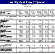 Cash Flow Projections Template Weekly Cash Flow Projection Template Forecasts Template