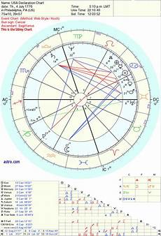 What S My Astrology Chart Usa Astrology Chart American Revolution Astrology