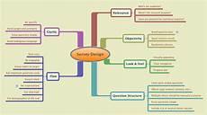 Survey Design Examples Survey Design Best Practices