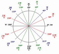 Pi Angle Chart A Radian Is A Unit Of Angle That Is Equal To An Angle At