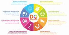 Civic Activities Definition Digital Citizenship Digital Citizenship