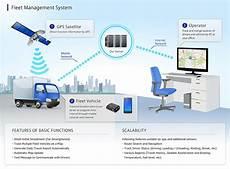 Vehicle Fleet Management Fleet Management System Zenrin Datacom Co Ltd
