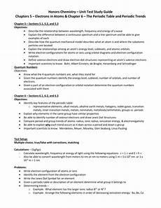 Periodic Trends Worksheet Ch 5 Kidz Activities